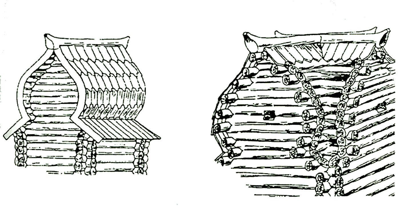 Устройство крыши Бочка-фасад №1